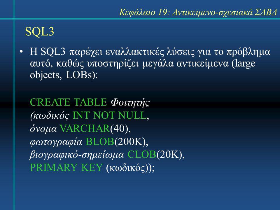SQL3 Κεφάλαιο 19: Αντικειμενο-σχεσιακά ΣΔΒΔ Η SQL3 παρέχει εναλλακτικές λύσεις για το πρόβλημα αυτό, καθώς υποστηρίζει μεγάλα αντικείμενα (large objects, LOBs): CREATE TABLE Φοιτητής (κωδικός INT NOT NULL, όνομα VARCHAR(40), φωτογραφία BLOB(200K), βιογραφικό-σημείωμα CLOB(20K), PRIMARY KEY (κωδικός));