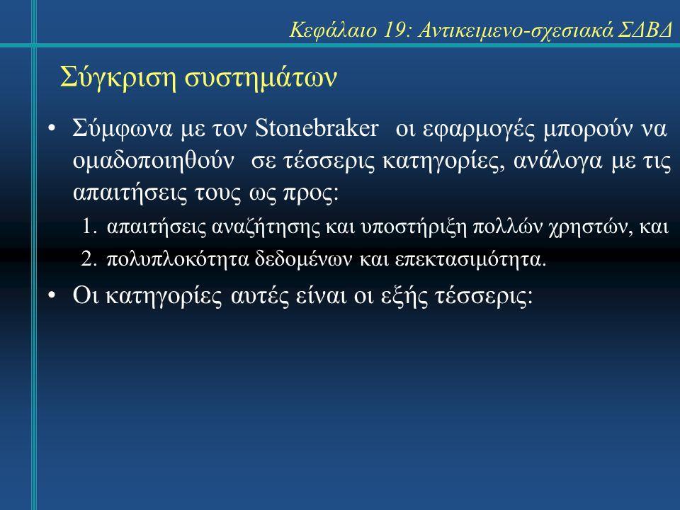 Σύγκριση συστημάτων Κεφάλαιο 19: Αντικειμενο-σχεσιακά ΣΔΒΔ Σύμφωνα με τον Stonebraker οι εφαρμογές μπορούν να ομαδοποιηθούν σε τέσσερις κατηγορίες, αν