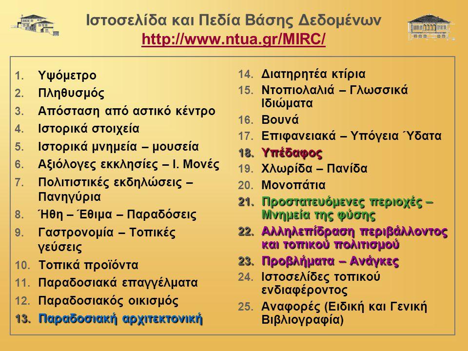 Ιστοσελίδα και Πεδία Βάσης Δεδομένων http://www.ntua.gr/MIRC/ http://www.ntua.gr/MIRC/ 1.