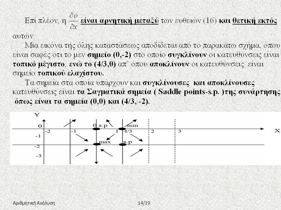 Αριθμητική Ανάλυση14/19