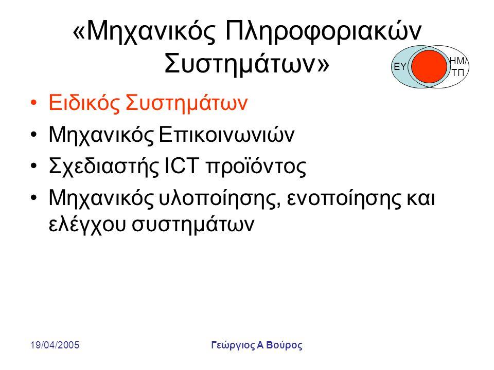 19/04/2005Γεώργιος Α Βούρος «Μηχανικός Πληροφοριακών Συστημάτων» Ειδικός Συστημάτων Μηχανικός Επικοινωνιών Σχεδιαστής ICT προϊόντος Μηχανικός υλοποίησης, ενοποίησης και ελέγχου συστημάτων ΗΜ/ ΤΠ ΕΥ