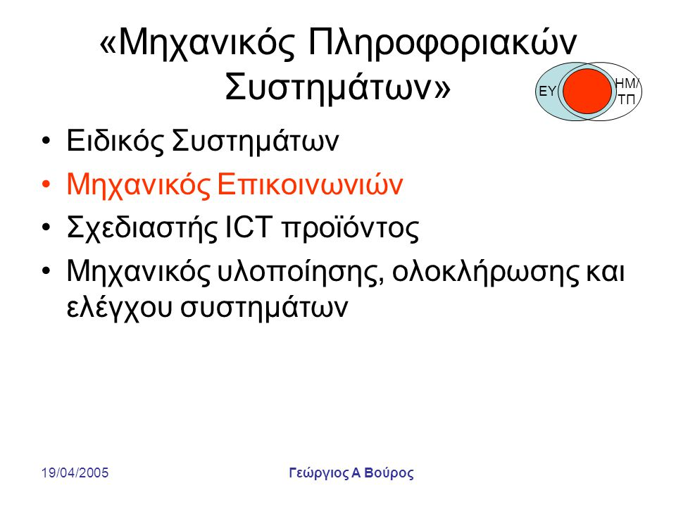 19/04/2005Γεώργιος Α Βούρος «Μηχανικός Πληροφοριακών Συστημάτων» Ειδικός Συστημάτων Μηχανικός Επικοινωνιών Σχεδιαστής ICT προϊόντος Μηχανικός υλοποίησ