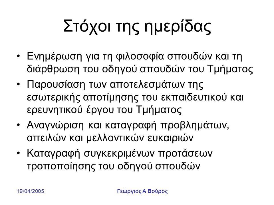 19/04/2005Γεώργιος Α Βούρος Το σημερινό πρόγραμμα σπουδών Το Τμήμα....