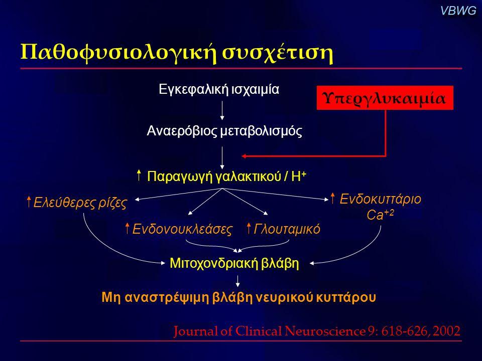 Παθοφυσιολογική συσχέτιση Υπεργλυκαιμία Εγκεφαλική ισχαιμία Αναερόβιος μεταβολισμός Παραγωγή γαλακτικού / Η + Ελεύθερες ρίζες ΕνδονουκλεάσεςΓλουταμικό