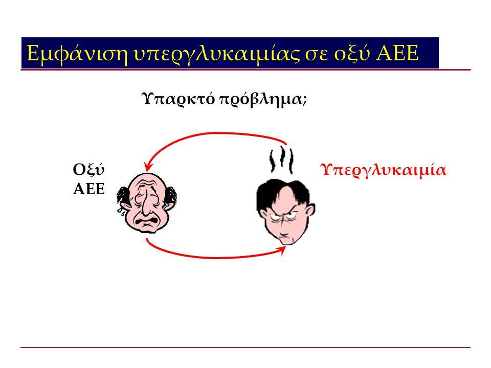 Υπαρκτό πρόβλημα; Οξύ ΑΕΕ Υπεργλυκαιμία Εμφάνιση υπεργλυκαιμίας σε οξύ ΑΕΕ