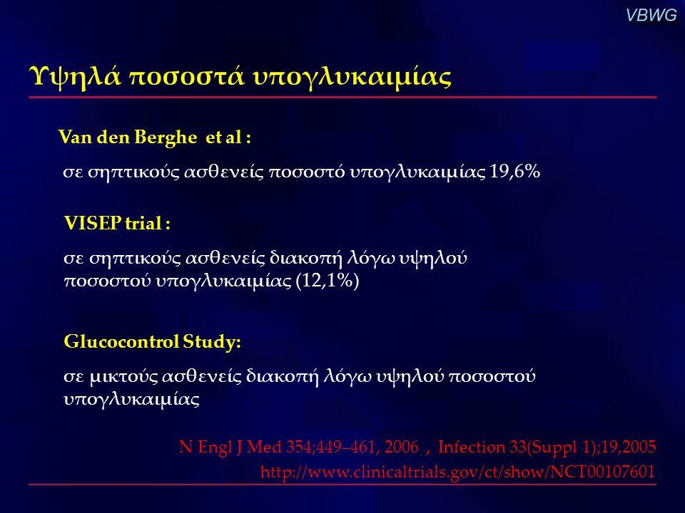 Υψηλά ποσοστά υπογλυκαιμίας VISEP trial : σε σηπτικούς ασθενείς διακοπή λόγω υψηλού ποσοστού υπογλυκαιμίας (12,1%) Glucocontrol Study: σε μικτούς ασθε
