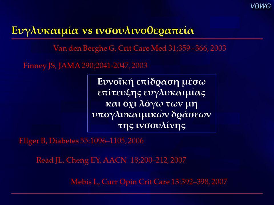 Ευγλυκαιμία vs ινσουλινοθεραπεία Ellger B, Diabetes 55:1096–1105, 2006 Finney JS, JAMA 290;2041-2047, 2003 Van den Berghe G, Crit Care Med 31;359 –366