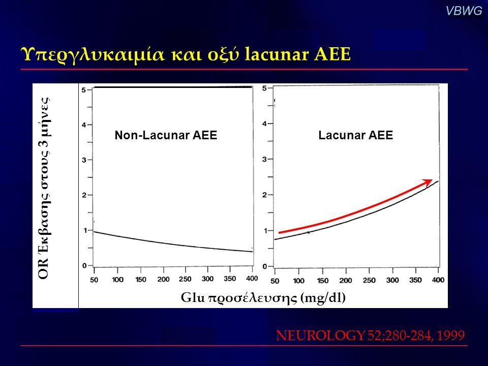 Υπεργλυκαιμία και οξύ lacunar AEE Glu προσέλευσης (mg/dl) Lacunar ΑΕΕNon-Lacunar ΑΕΕ OR Έκβασης στους 3 μήνες NEUROLOGY 52;280-284, 1999