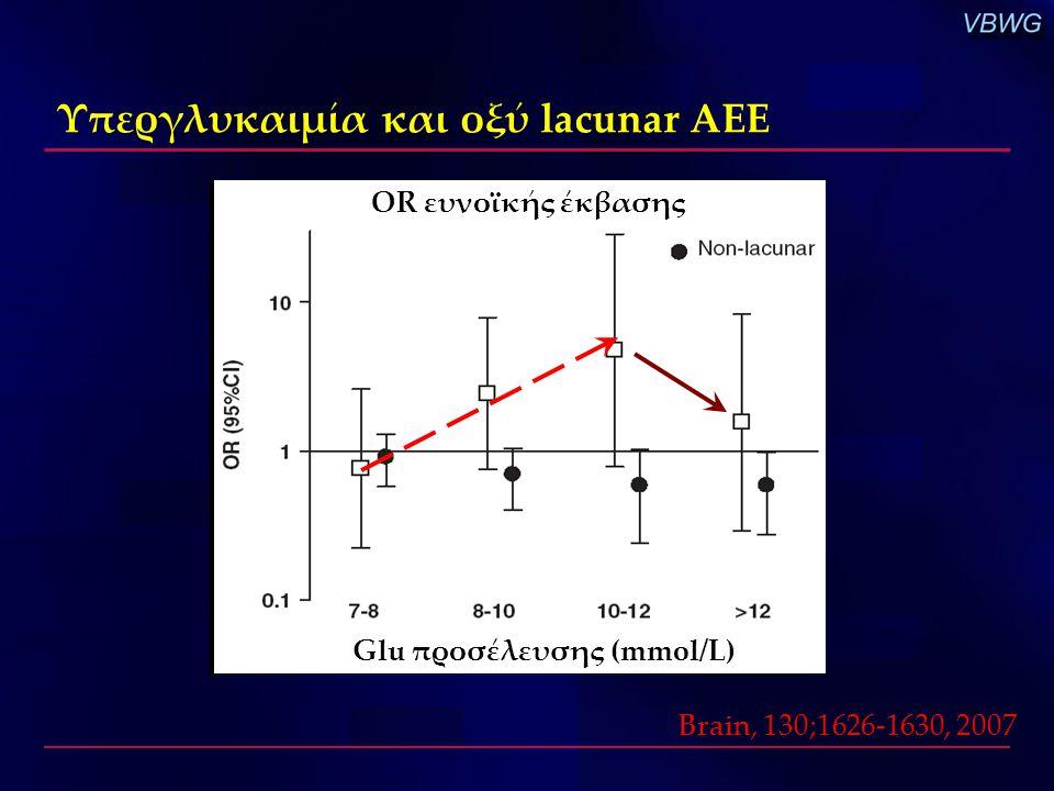 Glu προσέλευσης (mmol/L) OR ευνοϊκής έκβασης Brain, 130;1626-1630, 2007 Υπεργλυκαιμία και οξύ lacunar AEE
