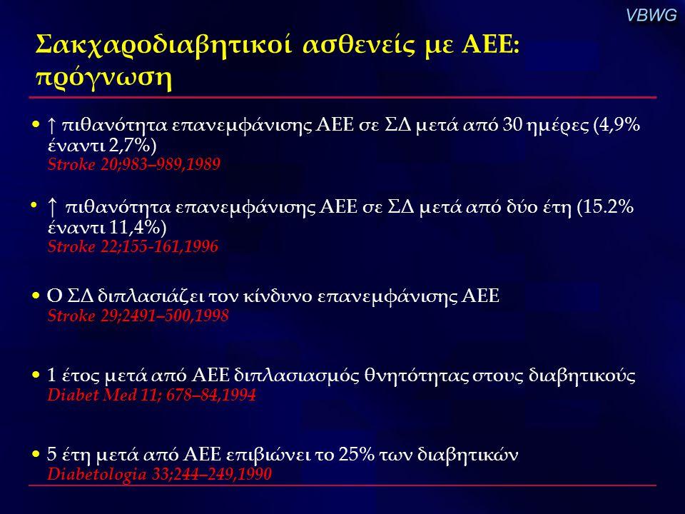 Σακχαροδιαβητικοί ασθενείς με ΑΕΕ: πρόγνωση ↑ πιθανότητα επανεμφάνισης ΑΕΕ σε ΣΔ μετά από 30 ημέρες (4,9% έναντι 2,7%) Stroke 20;983–989,1989 ↑ πιθανό