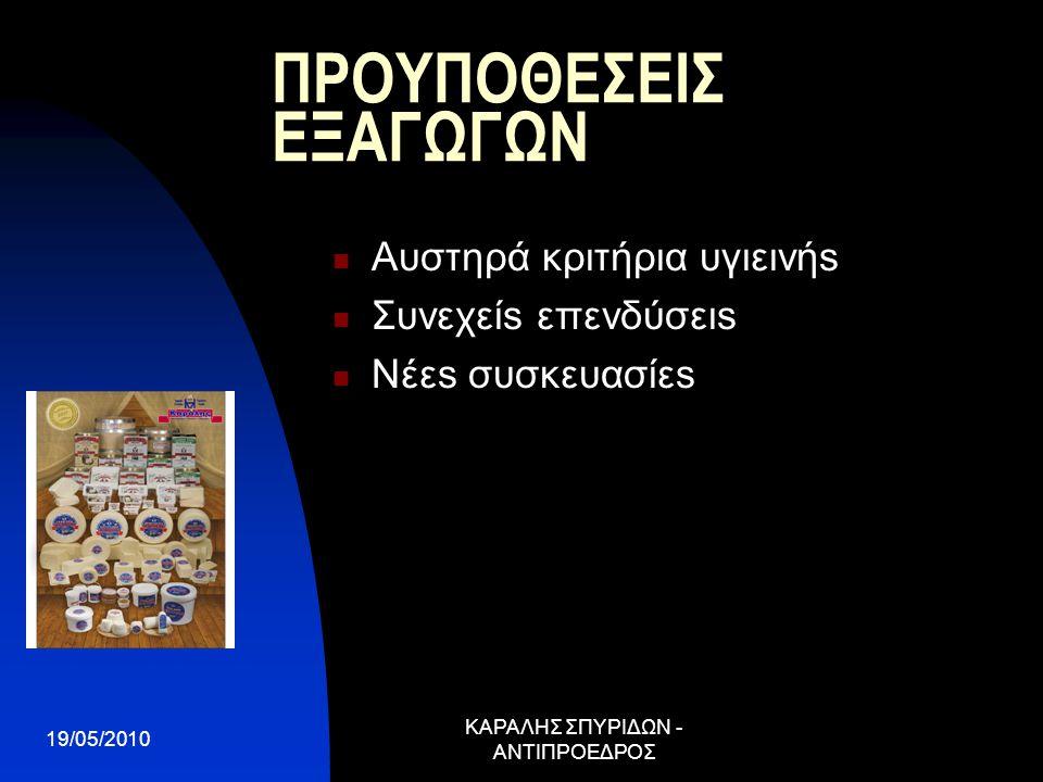 19/05/2010 ΚΑΡΑΛΗΣ ΣΠΥΡΙΔΩΝ - ΑΝΤΙΠΡΟΕΔΡΟΣ ΠΡΟΥΠΟΘΕΣΕΙΣ ΕΞΑΓΩΓΩΝ Αυστηρά κριτήρια υγιεινήs Συνεχείs επενδύσειs Νέεs συσκευασίεs