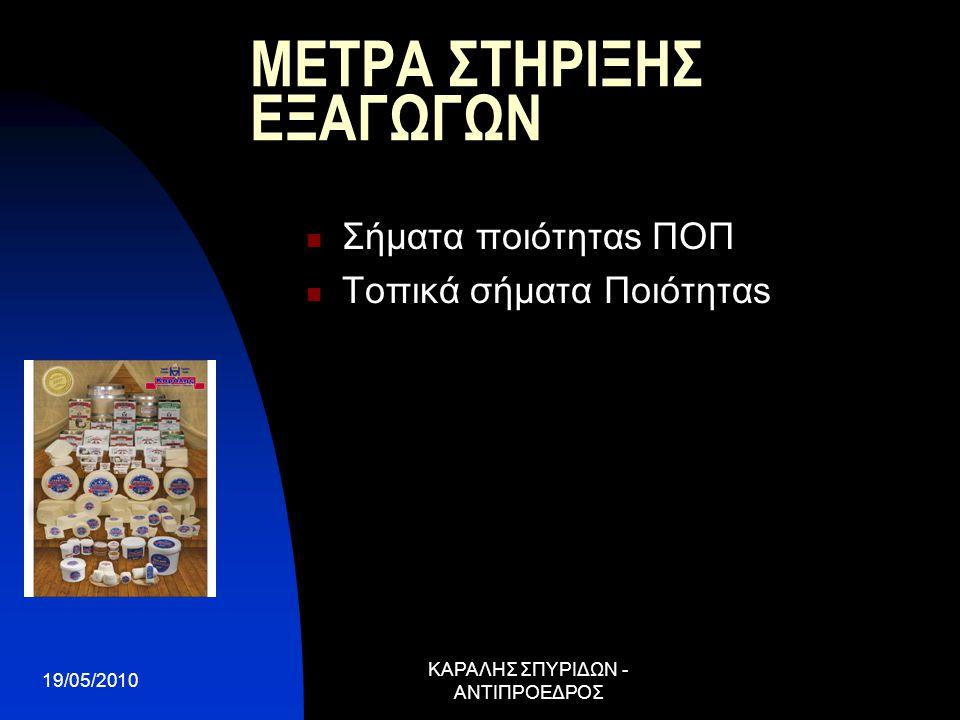 19/05/2010 ΚΑΡΑΛΗΣ ΣΠΥΡΙΔΩΝ - ΑΝΤΙΠΡΟΕΔΡΟΣ ΜΕΛΛΟΝΤΙΚΟΙ ΣΤΟΧΟΙ Αύξηση στις υπάρχουσεs χώρεs Επέκταση σε νέεs χώρεs
