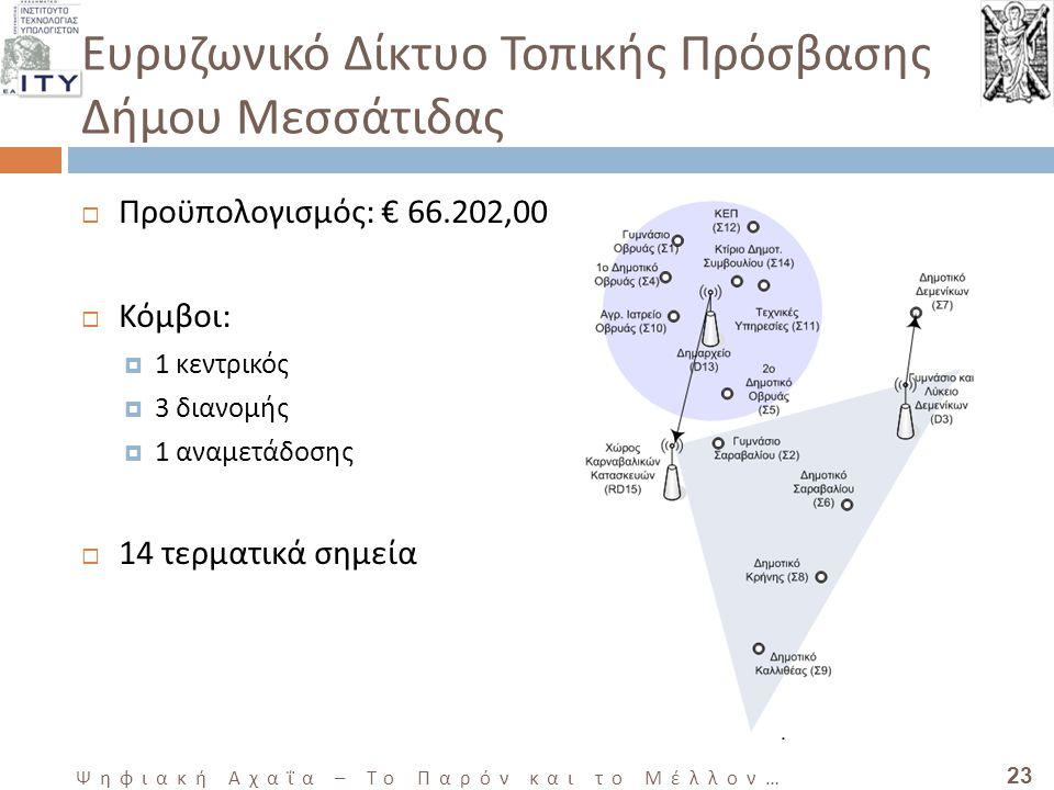 23 Ψηφιακή Αχαΐα – Το Παρόν και το Μέλλον … Ευρυζωνικό Δίκτυο Τοπικής Πρόσβασης Δήμου Μεσσάτιδας  Προϋπολογισμός: € 66.202,00  Κόμβοι:  1 κεντρικός  3 διανομής  1 αναμετάδοσης  14 τερματικά σημεία