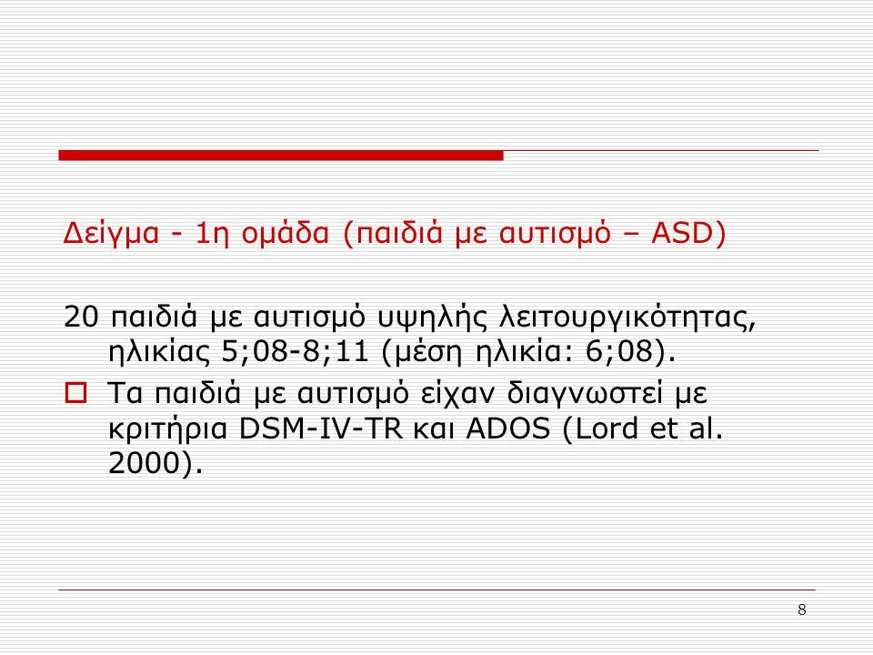 8 Δείγμα - 1η ομάδα (παιδιά με αυτισμό – ASD) 20 παιδιά με αυτισμό υψηλής λειτουργικότητας, ηλικίας 5;08-8;11 (μέση ηλικία: 6;08).  Τα παιδιά με αυτι