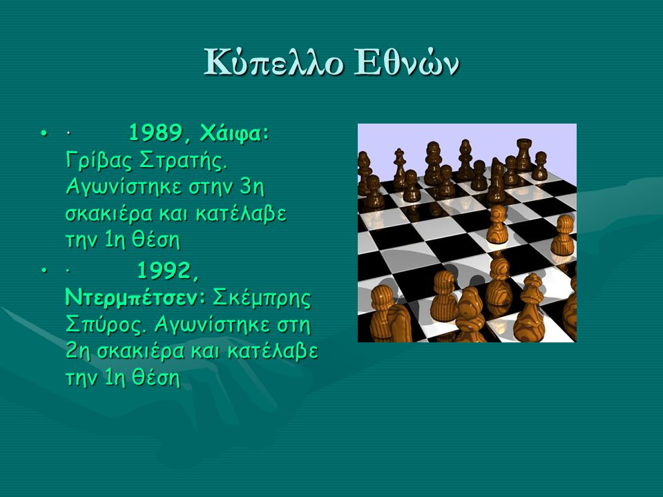 Κύπελλο Εθνών · 1989, Χάιφα: Γρίβας Στρατής.