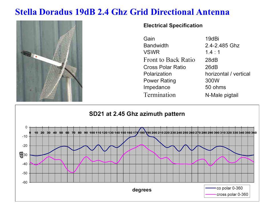 Stella Doradus 19dB 2.4 Ghz Grid Directional Antenna