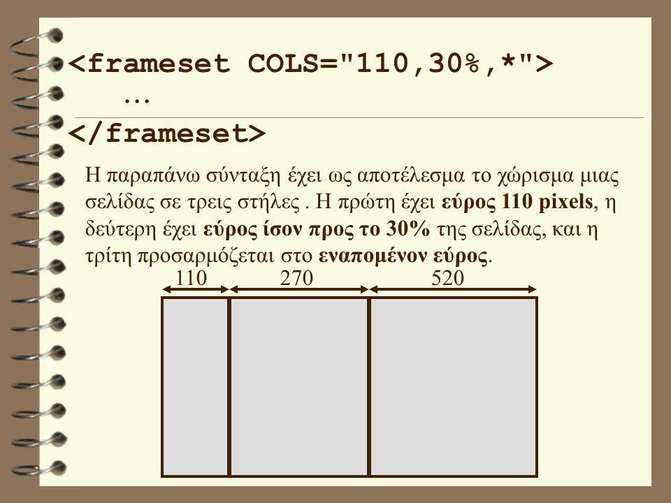  Η παραπάνω σύνταξη έχει ως αποτέλεσμα το χώρισμα μιας σελίδας σε τρεις στήλες.