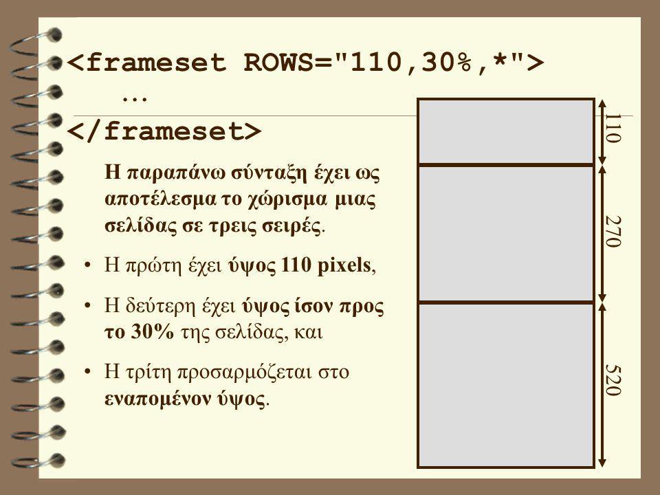  Η παραπάνω σύνταξη έχει ως αποτέλεσμα το χώρισμα μιας σελίδας σε τρεις σειρές.