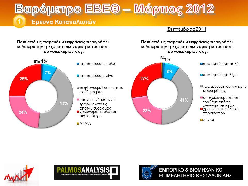 Έρευνα Καταναλωτών 1 Σεπτέμβριος 2011