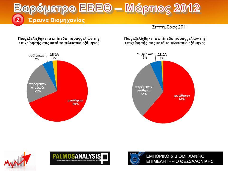 Έρευνα Βιομηχανίας 2 Σεπτέμβριος 2011