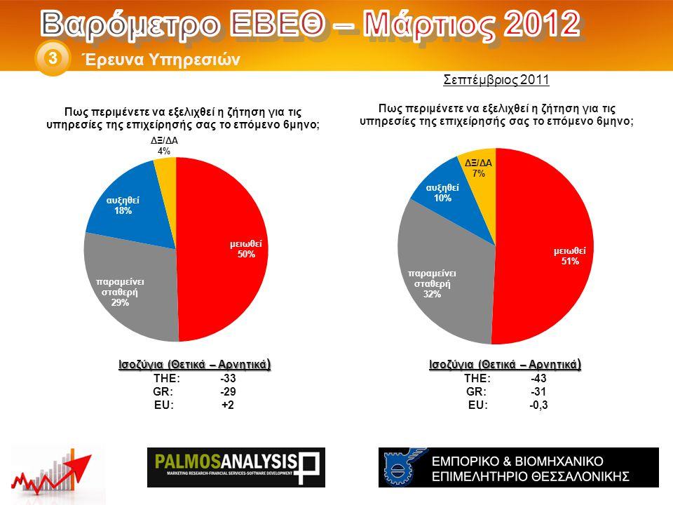 Έρευνα Υπηρεσιών 3 Ισοζύγια (Θετικά – Αρνητικά ) THE: -43 GR:-31 EU:-0,3 Ισοζύγια (Θετικά – Αρνητικά ) THE: -33 GR:-29 EU:+2 Σεπτέμβριος 2011