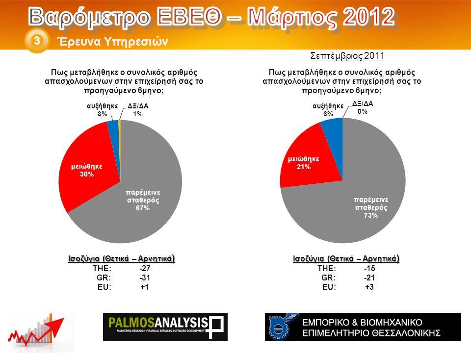 Έρευνα Υπηρεσιών 3 Ισοζύγια (Θετικά – Αρνητικά ) THE: -15 GR:-21 EU:+3 Ισοζύγια (Θετικά – Αρνητικά ) THE: -27 GR:-31 EU:+1 Σεπτέμβριος 2011