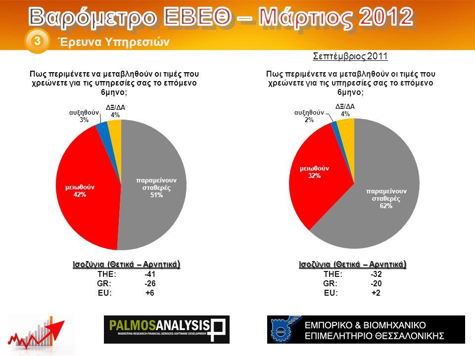 Έρευνα Υπηρεσιών 3 Ισοζύγια (Θετικά – Αρνητικά ) THE: -32 GR:-20 EU:+2 Ισοζύγια (Θετικά – Αρνητικά ) THE: -41 GR:-26 EU:+6 Σεπτέμβριος 2011