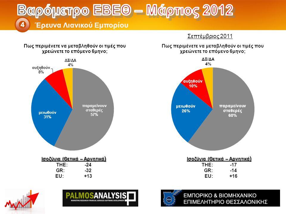 Έρευνα Λιανικού Εμπορίου 4 Ισοζύγια (Θετικά – Αρνητικά ) THE: -17 GR:-14 EU:+16 Ισοζύγια (Θετικά – Αρνητικά ) THE: -24 GR:-32 EU:+13 Σεπτέμβριος 2011