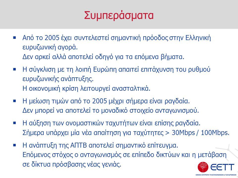 Συμπεράσματα  Από το 2005 έχει συντελεστεί σημαντική πρόοδος στην Ελληνική ευρυζωνική αγορά. Δεν αρκεί αλλά αποτελεί οδηγό για τα επόμενα βήματα.  Η