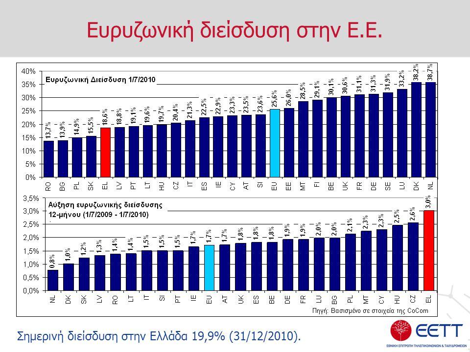 Eυρυζωνική διείσδυση στην Ε.Ε. Σημερινή διείσδυση στην Ελλάδα 19,9% (31/12/2010).