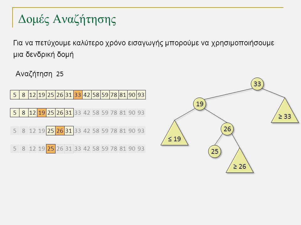 Δομές Αναζήτησης TexPoint fonts used in EMF.