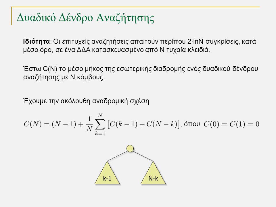 Ιδιότητα: Οι επιτυχείς αναζητήσεις απαιτούν περίπου 2·lnN συγκρίσεις, κατά μέσο όρο, σε ένα ΔΔΑ κατασκευασμένο από Ν τυχαία κλειδιά.
