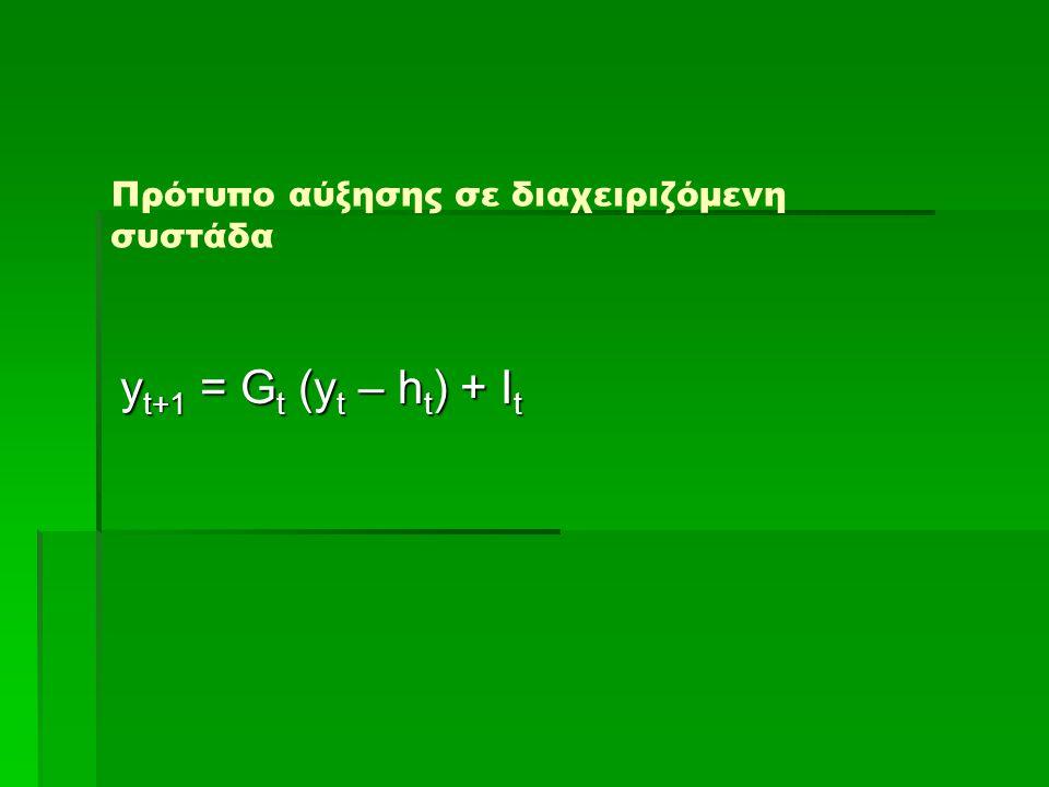 Πρότυπο αύξησης σε διαχειριζόμενη συστάδα y t+1 = G t (y t – h t ) + I t y t+1 = G t (y t – h t ) + I t