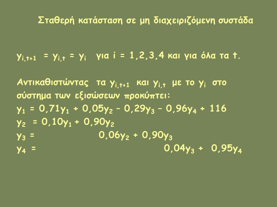 Σταθερή κατάσταση σε μη διαχειριζόμενη συστάδα y i,t+1 = y i,t = y i για i = 1,2,3,4 και για όλα τα t.