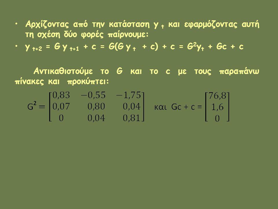 Αρχίζοντας από την κατάσταση y t και εφαρμόζοντας αυτή τη σχέση δύο φορές παίρνουμε: y t+2 = G y t+1 + c = G(G y t + c) + c = G 2 y t + Gc + c Αντικαθιστούμε το G και το c με τους παραπάνω πίνακες και προκύπτει: