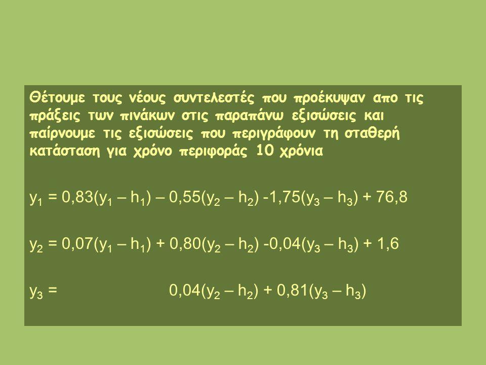 Θέτουμε τους νέους συντελεστές που προέκυψαν απο τις πράξεις των πινάκων στις παραπάνω εξισώσεις και παίρνουμε τις εξισώσεις που περιγράφουν τη σταθερή κατάσταση για χρόνο περιφοράς 10 χρόνια y 1 = 0,83(y 1 – h 1 ) – 0,55(y 2 – h 2 ) -1,75(y 3 – h 3 ) + 76,8 y 2 = 0,07(y 1 – h 1 ) + 0,80(y 2 – h 2 ) -0,04(y 3 – h 3 ) + 1,6 y 3 = 0,04(y 2 – h 2 ) + 0,81(y 3 – h 3 )