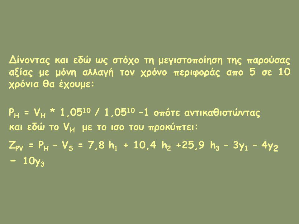 Δίνοντας και εδώ ως στόχο τη μεγιστοποίηση της παρούσας αξίας με μόνη αλλαγή τον χρόνο περιφοράς απο 5 σε 10 χρόνια θα έχουμε: P H = V H * 1,05 10 / 1,05 10 –1 οπότε αντικαθιστώντας και εδώ το V H με το ισο του προκύπτει: Z PV = P H – V S = 7,8 h 1 + 10,4 h 2 +25,9 h 3 – 3y 1 – 4y 2 - 10y 3