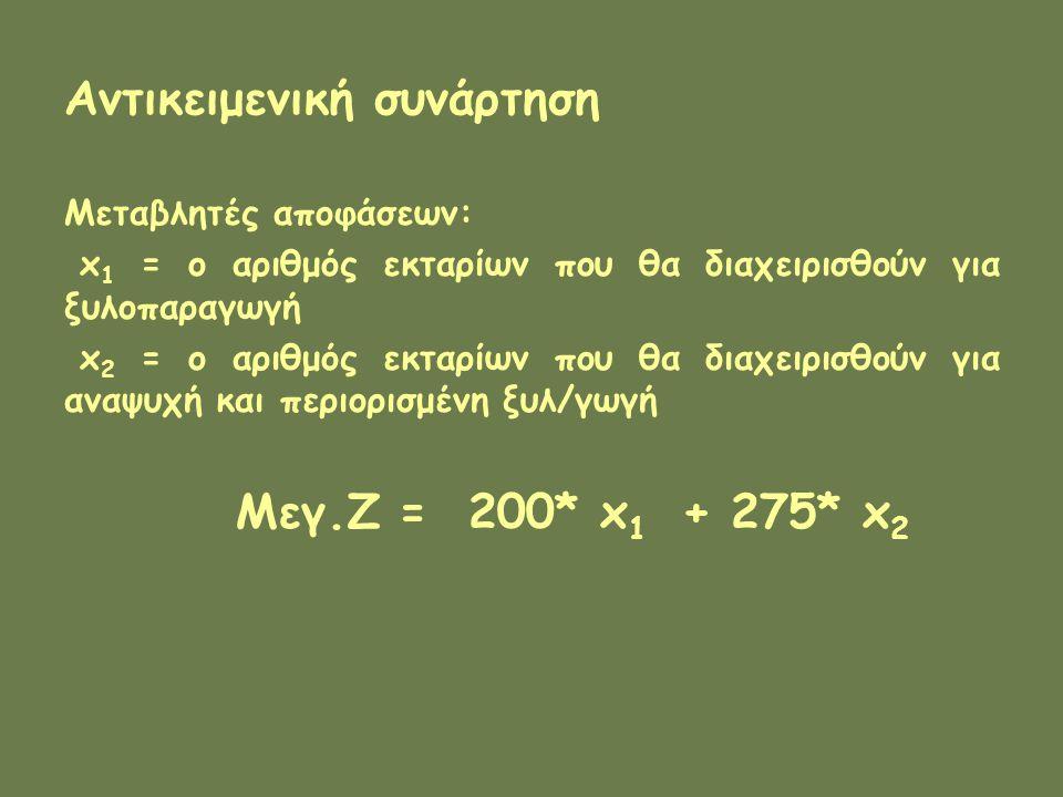 Αντικειμενική συνάρτηση Μεταβλητές αποφάσεων: x 1 = ο αριθμός εκταρίων που θα διαχειρισθούν για ξυλοπαραγωγή x 2 = ο αριθμός εκταρίων που θα διαχειρισθούν για αναψυχή και περιορισμένη ξυλ/γωγή Μεγ.Ζ = 200* x 1 + 275* x 2
