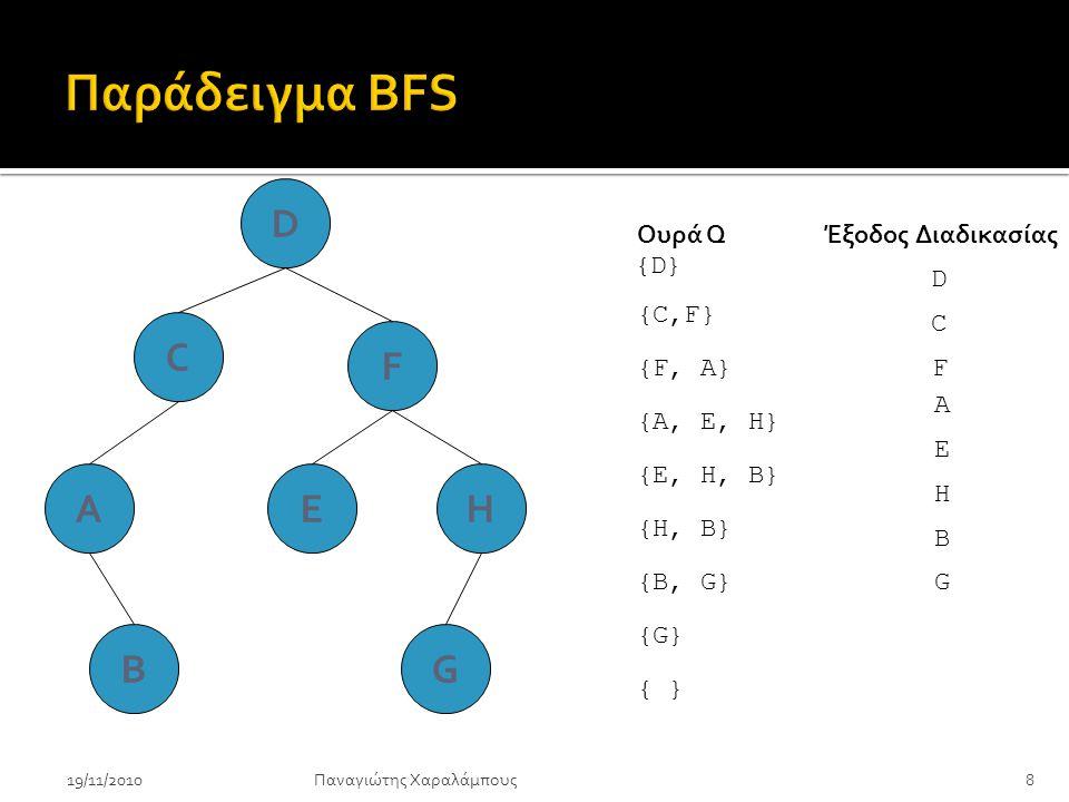  Πίνακας Γειτνίασης  Πίνακας [8]x[8]  Αρχικοποίηση βάση γράφου διαφάνειας 2  Λίστα Γειτνίασης  Πίνακας [8]x[1]  Κόμβοι που αναπαριστούν ακμές που έχει η κάθε θέση πίνακα  Αρχικοποίηση βάση γράφου διαφάνειας 2  Λίστα για BFS Παναγιώτης Χαραλάμπους19/11/20109