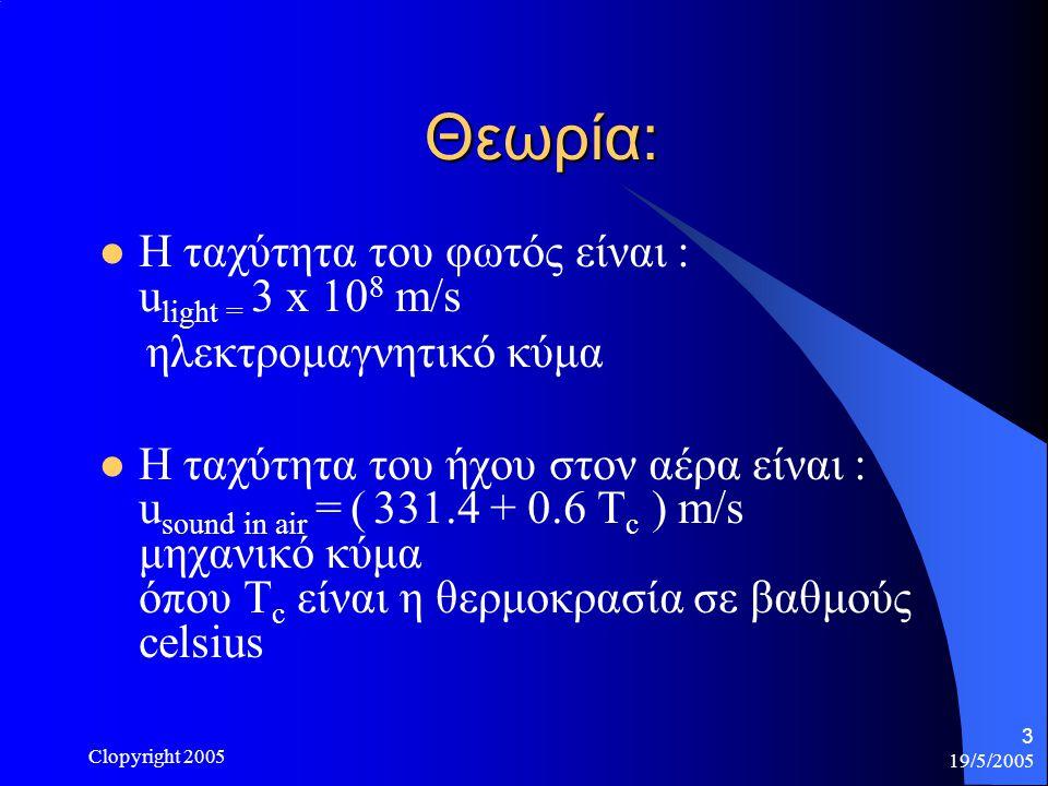 19/5/2005 Clopyright 2005 3 Θεωρία: Η ταχύτητα του φωτός είναι : u light = 3 x 10 8 m/s ηλεκτρομαγνητικό κύμα Η ταχύτητα του ήχου στον αέρα είναι : u sound in air = ( 331.4 + 0.6 T c ) m/s μηχανικό κύμα όπου T c είναι η θερμοκρασία σε βαθμούς celsius