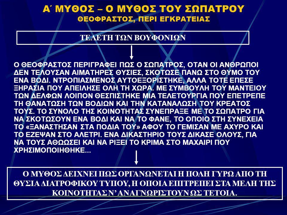 Α΄ ΜΥΘΟΣ – Ο ΜΥΘΟΣ ΤΟΥ ΣΩΠΑΤΡΟΥ ΘΕΟΦΡΑΣΤΟΣ, ΠΕΡΙ ΕΓΚΡΑΤΕΙΑΣ Ο ΘΕΟΦΡΑΣΤΟΣ ΠΕΡΙΓΡΑΦΕΙ ΠΩΣ Ο ΣΩΠΑΤΡΟΣ, ΟΤΑΝ ΟΙ ΑΝΘΡΩΠΟΙ ΔΕΝ ΤΕΛΟΥΣΑΝ ΑΙΜΑΤΗΡΕΣ ΘΥΣΙΕΣ, ΣΚΟΤΩΣΕ ΠΑΝΩ ΣΤΟ ΘΥΜΟ ΤΟΥ ΕΝΑ ΒΟΔΙ.