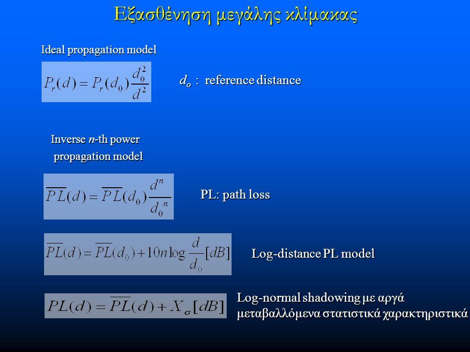 Εξασθένηση μεγάλης κλίμακας Inverse n-th power propagation model propagation model d o : reference distance d o : reference distance Log-distance PL model Log-distance PL model Log-normal shadowing με αργά μεταβαλλόμενα στατιστικά χαρακτηριστικά Log-normal shadowing με αργά μεταβαλλόμενα στατιστικά χαρακτηριστικά PL: path loss PL: path loss Ideal propagation model Ideal propagation model