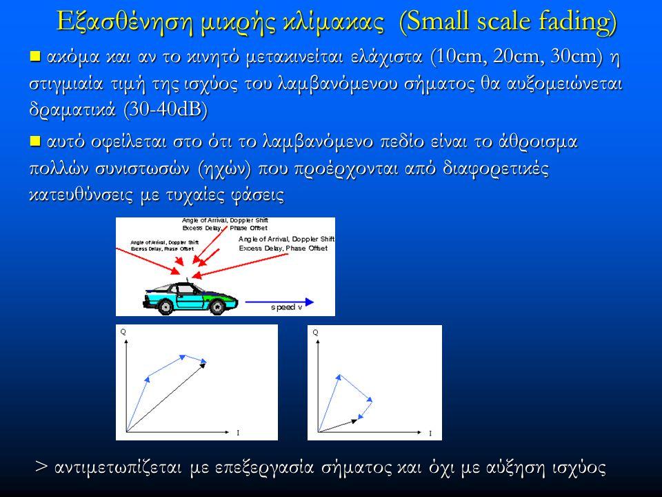 Εξασθένηση μικρής κλίμακας (Small scale fading) ακόμα και αν το κινητό μετακινείται ελάχιστα (10cm, 20cm, 30cm) η στιγμιαία τιμή της ισχύος του λαμβαν