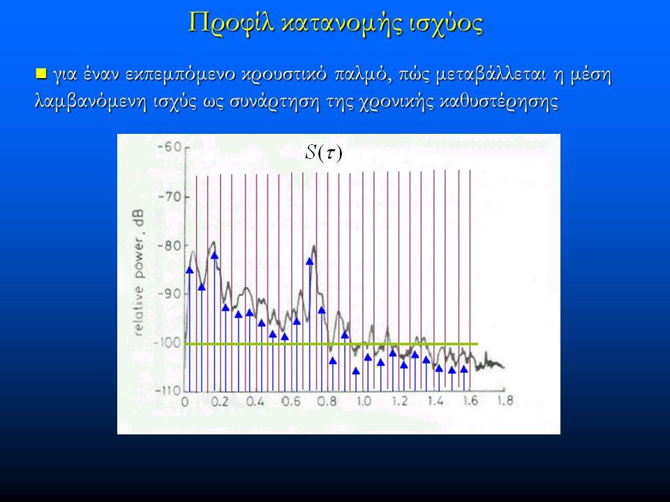 Προφίλ κατανομής ισχύος για έναν εκπεμπόμενο κρουστικό παλμό, πώς μεταβάλλεται η μέση λαμβανόμενη ισχύς ως συνάρτηση της χρονικής καθυστέρησης για ένα