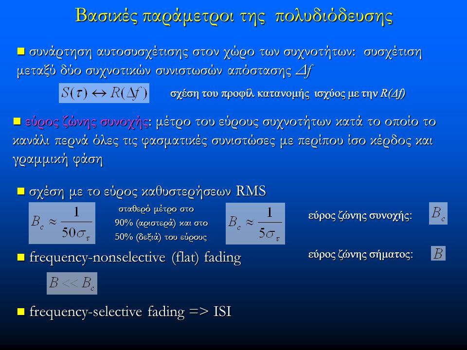Βασικές παράμετροι της πολυδιόδευσης συνάρτηση αυτοσυσχέτισης στον χώρο των συχνοτήτων: συσχέτιση μεταξύ δύο συχνοτικών συνιστωσών απόστασης Δf συνάρτ