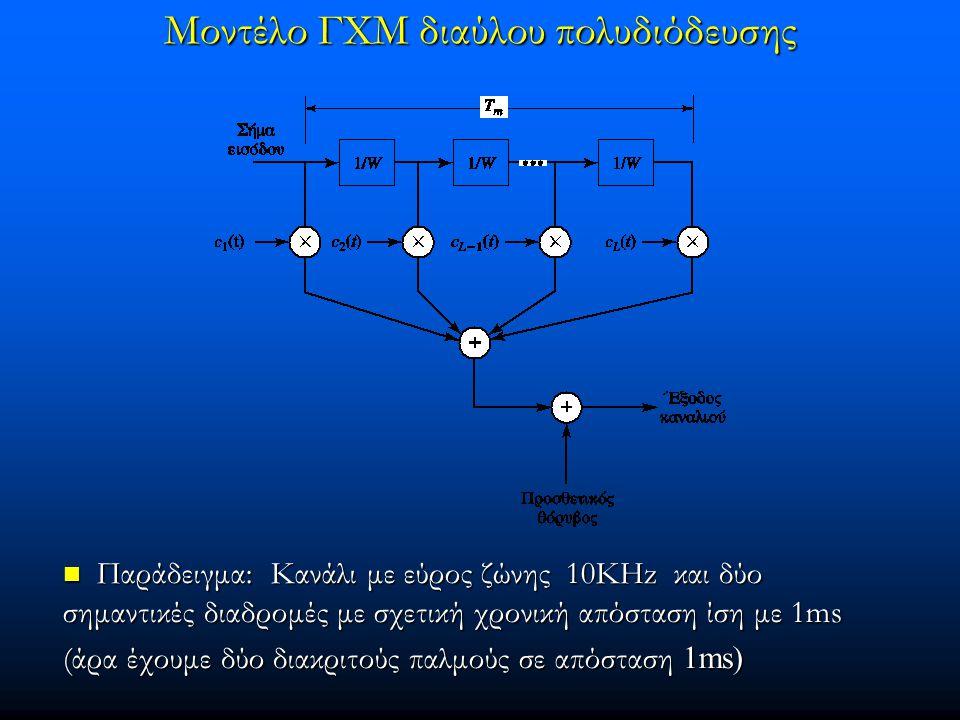Μοντέλο ΓΧΜ διαύλου πολυδιόδευσης Παράδειγμα: Κανάλι με εύρος ζώνης 10KHz και δύο σημαντικές διαδρομές με σχετική χρονική απόσταση ίση με 1ms Παράδειγ