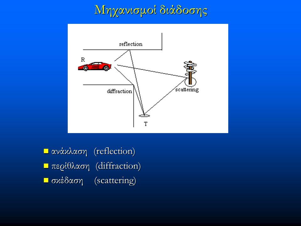 Μηχανισμοί διάδοσης ανάκλαση (reflection) ανάκλαση (reflection) περίθλαση (diffraction) περίθλαση (diffraction) σκέδαση (scattering) σκέδαση (scatteri