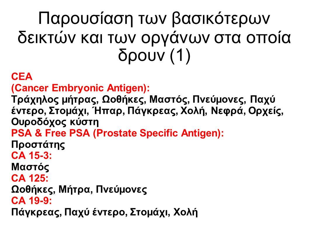Παρουσίαση των βασικότερων δεικτών και των οργάνων στα οποία δρουν (1) CEA (Cancer Embryonic Antigen): Τράχηλος μήτρας, Ωοθήκες, Μαστός, Πνεύμονες, Π