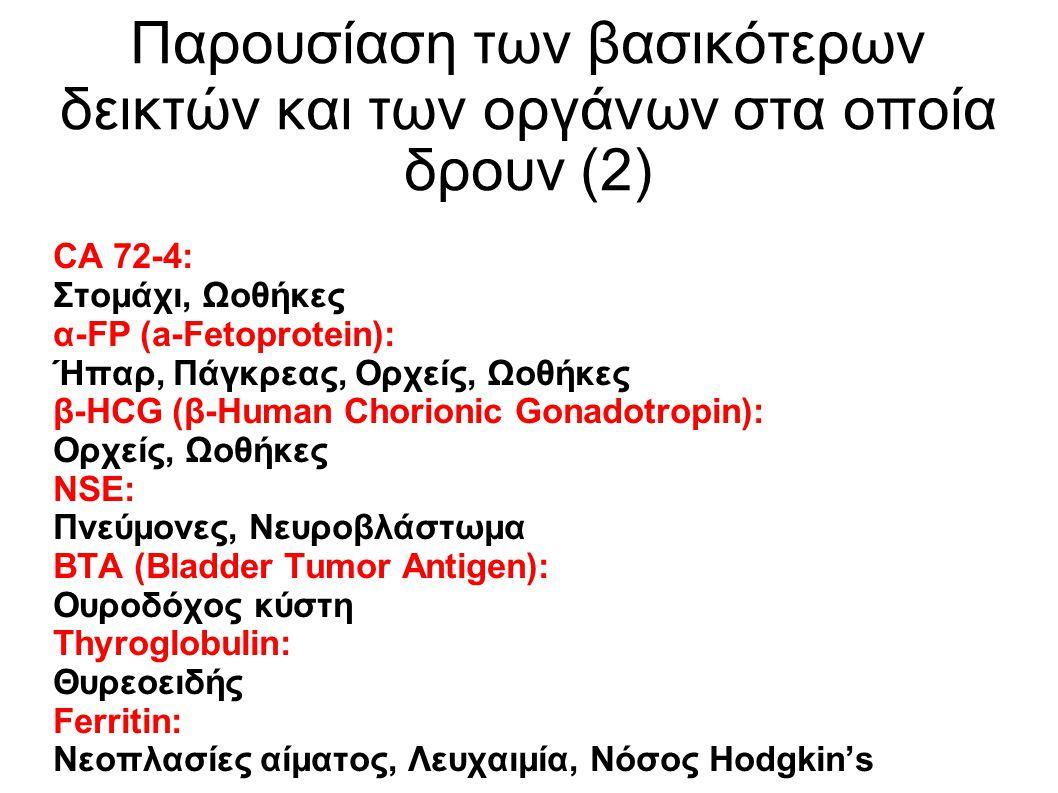 Παρουσίαση των βασικότερων δεικτών και των οργάνων στα οποία δρουν (2) CA 72-4: Στομάχι, Ωοθήκες α-FP (a-Fetoprotein): Ήπαρ, Πάγκρεας, Ορχείς, Ωοθήκε