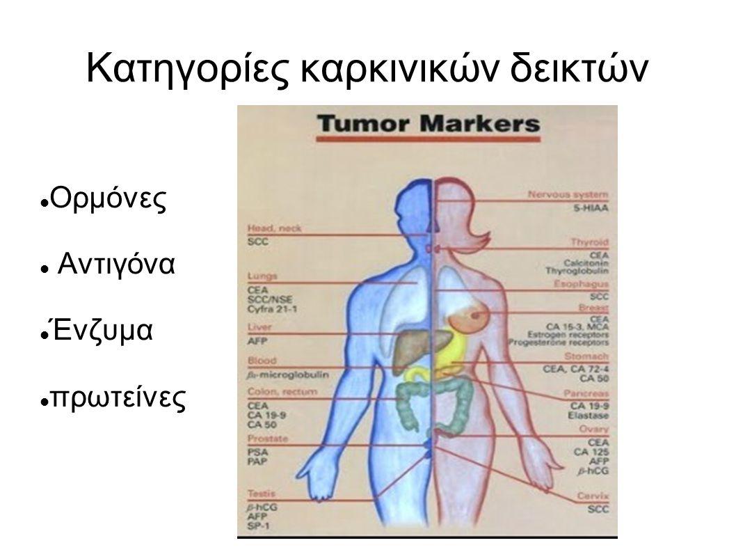 Κατηγορίες καρκινικών δεικτών Ορμόνες Αντιγόνα Ένζυμα πρωτείνες